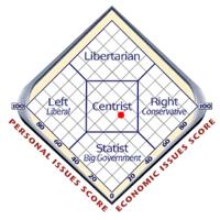 centrist.png